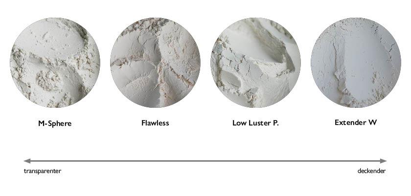 Vergleich der Deckkraft verschiedener funktioneller Füllpigmente