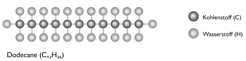 Molekulare Struktur von Dodecan